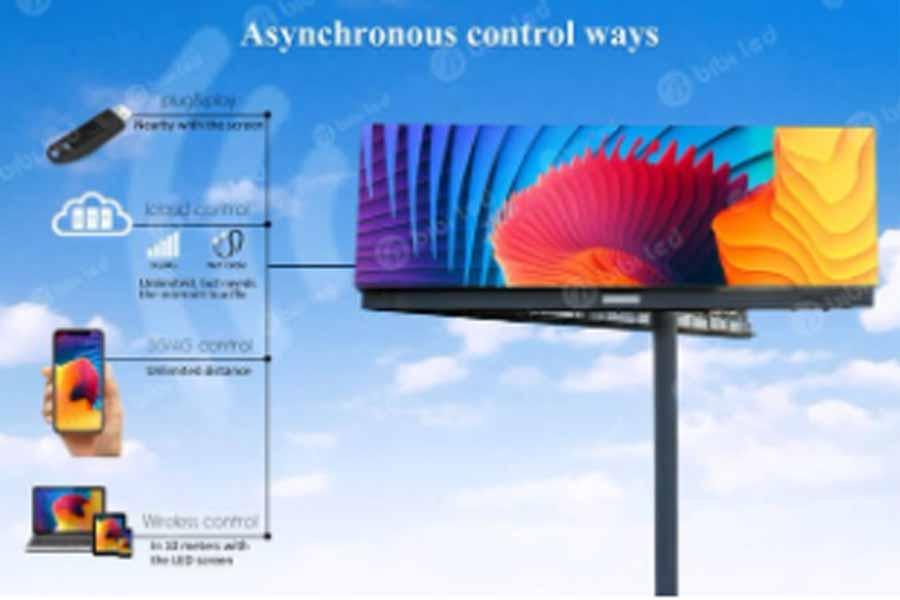 Synchronized Displays