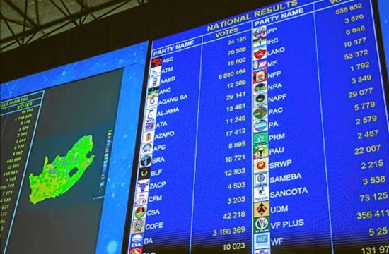 Polling Results in LED Display